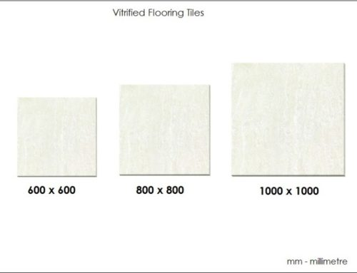 Selection of Flooring Tiles for Small Size Rooms