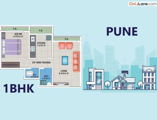 1 BHK Interior Design Cost In Pune